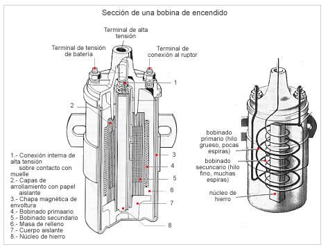 bobina2