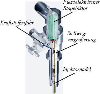 injektor1